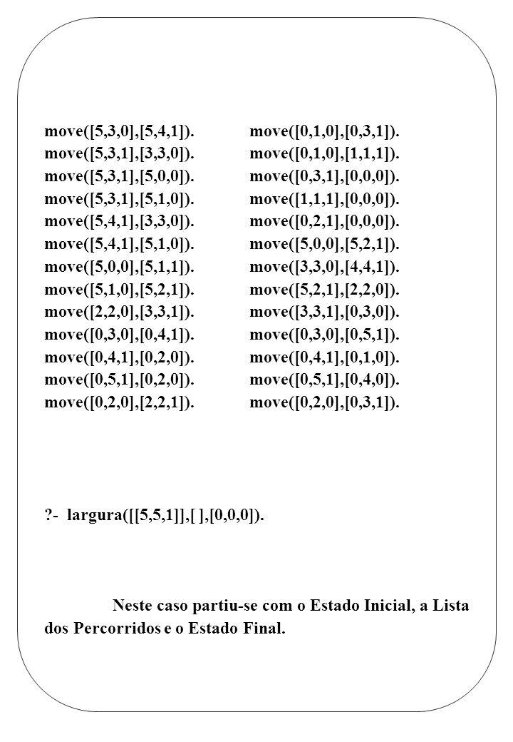 move([5,3,0],[5,4,1]). move([0,1,0],[0,3,1]).